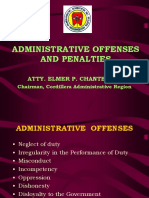 PLEB Administrative Offenses and Penalties Module