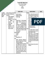317391674-Lesson-Plan-in-TLE-ICT-Grade-7-1st-Quarter-2.docx