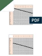 c3 Objets Excel