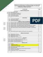 Indice de Planos y Cuadros