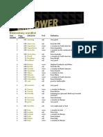 Empower A2 Word List-EnG