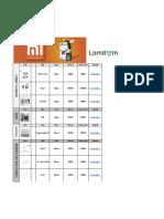 Xiaomi Colombia Accesorios.pdf