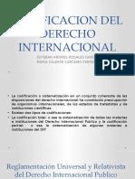 codificacion del derecho internacional