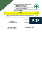 A.1.5 Baru-Penetapan Indikator Pkpr