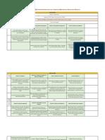 Programa Provisional Ahlm 3