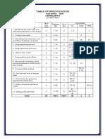Diagnostic 6 English and Esp