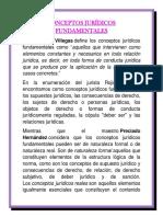 CONCEPTOS JURÍDICOS FUNDAMENTALES.docx