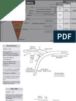 Geologia Alteracion y Mineralizacion Aurifera