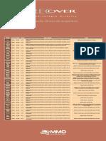 TABELA DE DOSES.pdf