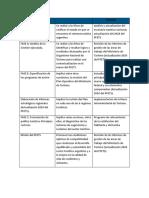 API 2Planificación Alicia Judith Banegas 2019.04.20
