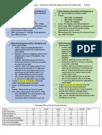NICU Nutrition Protocol