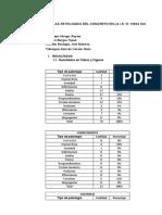 Analisis de Resultados - Patologias i.e. 10834