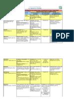 DILUCION MEDICAMENTOS PEDIATRIA.pdf