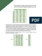 ECONOMETRIA PARCIAL.docx
