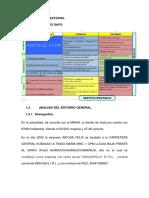 Analisis Externo Induga Felix (1)