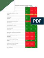 Tabela de Verbas Indenizatórias x Salariais.pdf