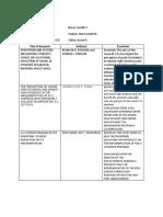 essentials_conclusions.docx