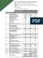 7. Formatos - Resumen de Liquidacion