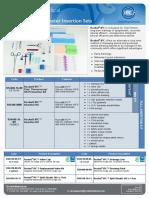 rocket_ipc_insertion_sets_uk.pdf