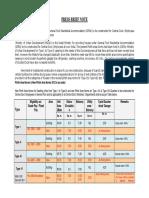 NewPlintAreaNormsGPRA.pdf