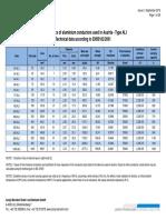Overhead_line_conductors_EN50182.pdf