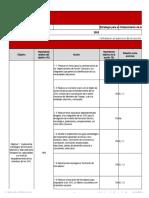 Plan de Acción y Seguimiento Compes 3955