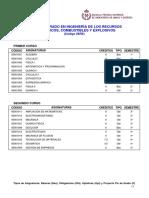 Politecnica Madrid- Recursos Energéticos, Combustibles y Explosivos