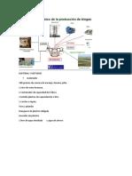 Flujograma de Biogas