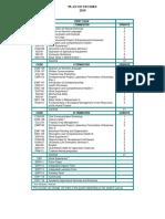 Plan de Estudios 2019 Ingles