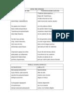 330945281-Poesias-en-Quechua.docx