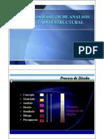 Conceptos Basicos de Modelado y Analisis