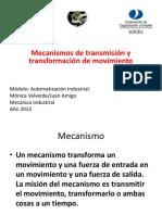 Mecanismos de Transmisin y Transformacin de Movimientos