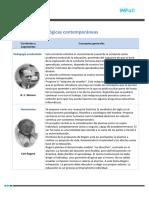 Pedagogia_Clase_2_Ficha.pdf