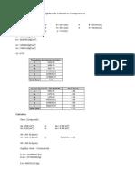 Columnas Compuestas