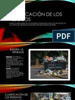 Clasificación de Los Residuos