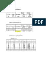 datos grupales