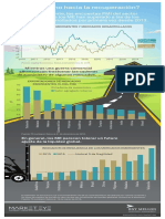 Mercados Emergente Resiliencia T7790 ME189