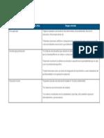 API 4 Etica y Deontologia