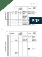 P0202 - I001 - Clasificación de Residuos