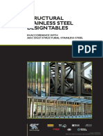 p420-structural-stainless-steel-design-tables-3-4-2018 (1).pdf