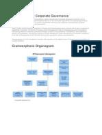 Gp organogram