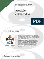 5 Elementos.pdf