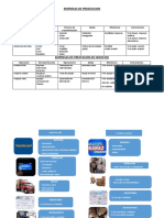 Administracion-Operaciónes-