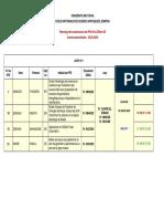 Planning-soutanances_PFE-GE_2018-2019.pdf