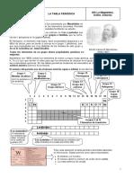 Sistema Periodic o 2