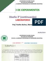 Lab 26-06-19 Diseño de Experimentos