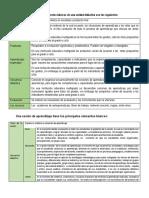 Elementos básicos de una unidad didáctica son los siguiente1.pdf