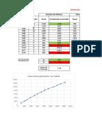 Datos Homogenizados San Rafael 2