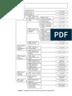 TD_3_roburoc_DR.pdf