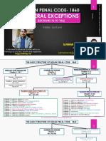 IPC_Part-II.pdf